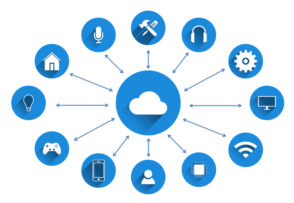 image shows the devices that can be connected by cloud
